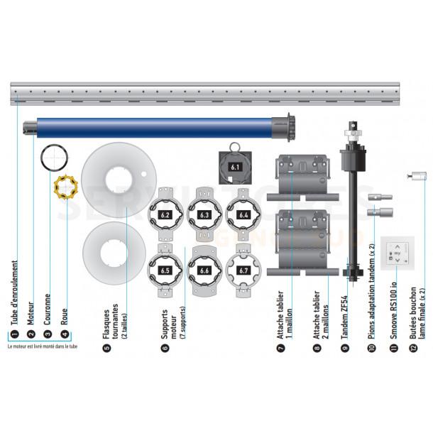 Kit de motorisation bloc baie S&SO RS100 IO 15 Nm Somfy